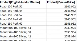 How to Write DAX Summary Queries In Excel Using PowerPivot