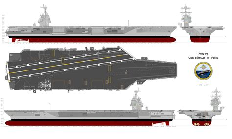 How the US and UK's new aircraft carriers stack up