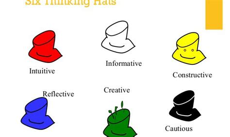 Six thinking hats – Active Learning at King's
